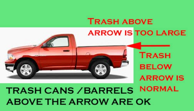 poster showing limit of trash at truck bed edges
